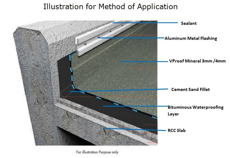 Elastomeric Roofing Membrane : Bitumen waterproofing malaysia heavy duty durable